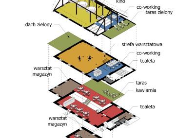 www_mariarauch_publikacja_mlyn_schemat_mlyn