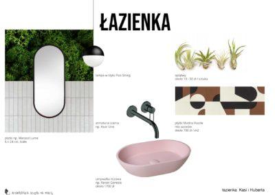 kogel_mogel_lazienka_produkty